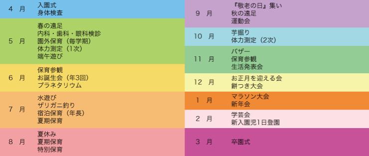 yuchiban_gyouji